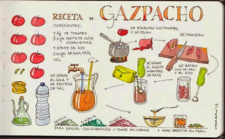 receta+de+gazpacho